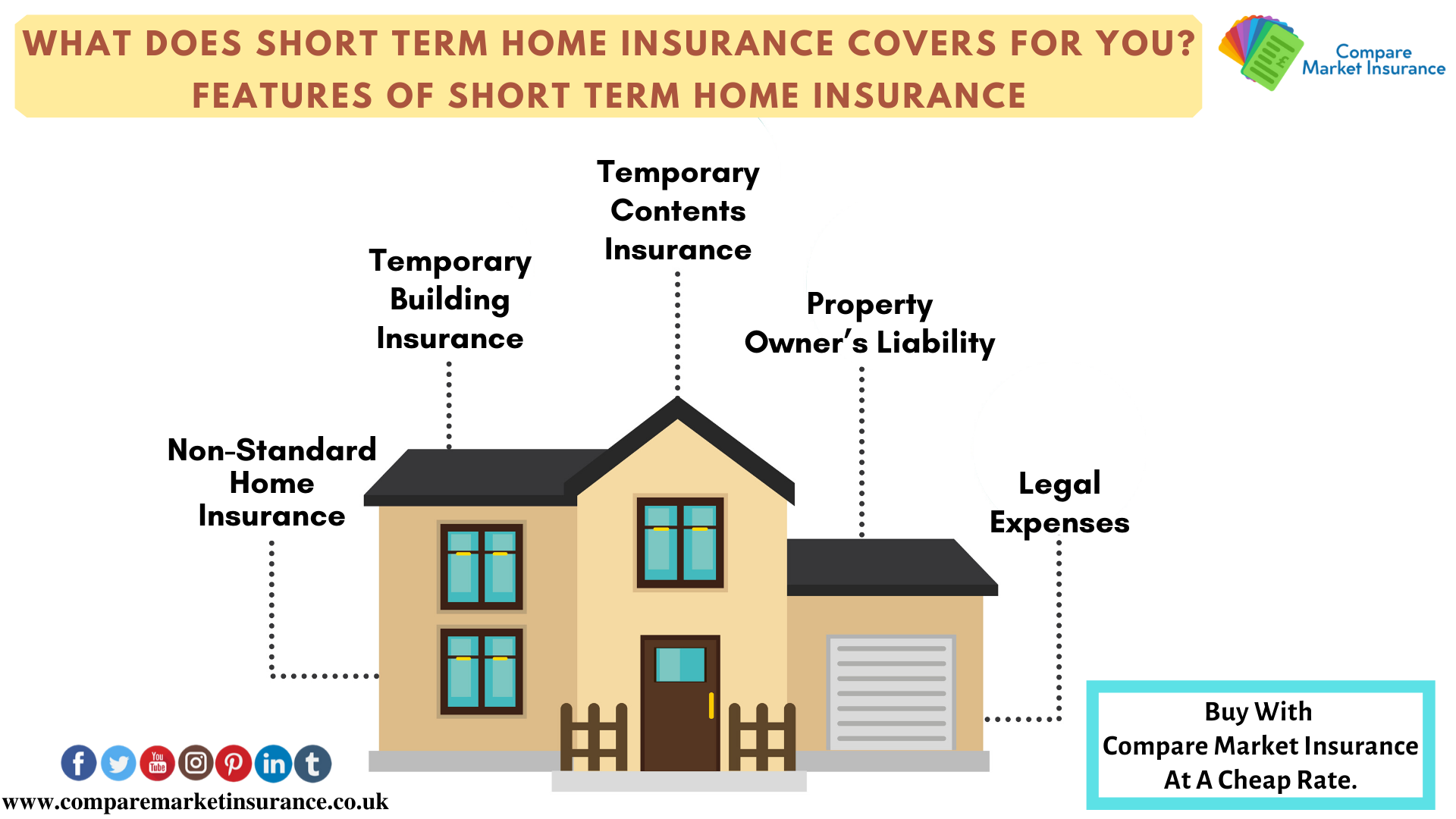 Find Out What Short Term Home Insurance Holds For You When You Are Away From Your Home For A Certain Period Of Time Insurance In 2020 Home Insurance Temporary Insurance Insurance Quotes