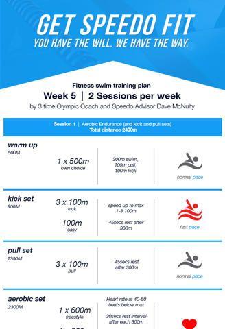 dave mcnulty swim fitness training plan  week 5  speedo