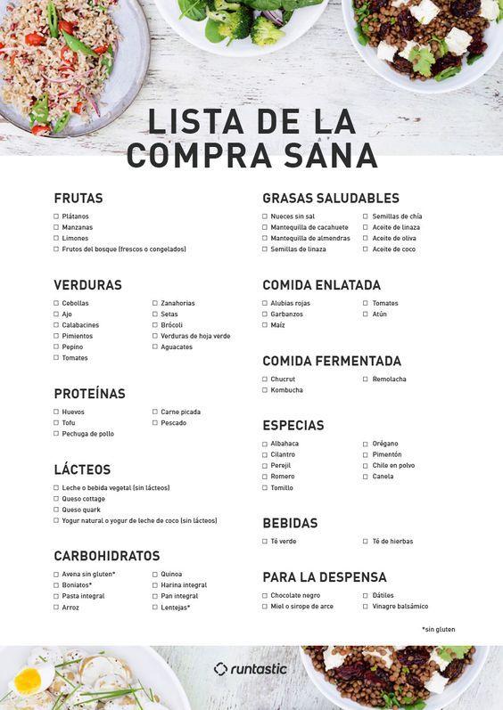 Siempre deberías tener estos 13 alimentos en la despensa  Para ayudarte, te hemos hecho una lista de la compra para que la lleves contigo  is part of Healthy grocery list -