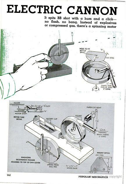 Popular Mechanics | Popular mechanics, Woodworking ...