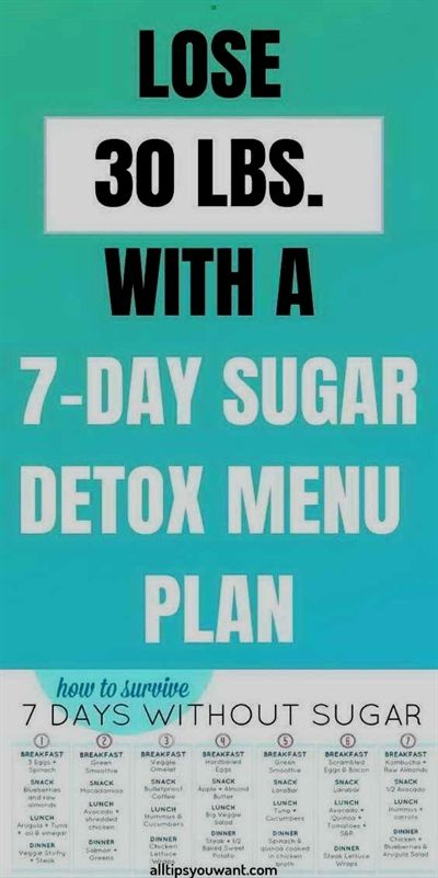 Weight loss is guranteed with the sugar detox diet plan #weightlossprograms #weightlossresults #sugardetoxplan