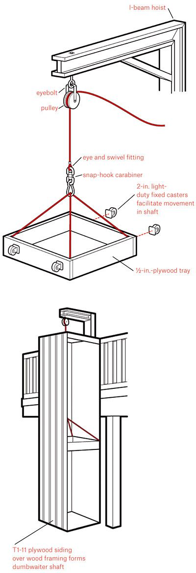 how to make a dumbwaiter decking popular mechanics and