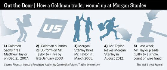 How a Goldman trader wound up at Morgan Stanley