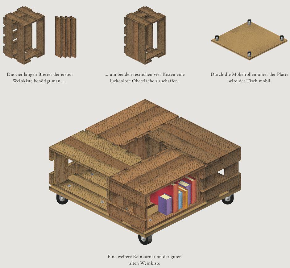 anleitung f r einen tisch aus weinkisten inspiration pinterest pallets diy furniture and. Black Bedroom Furniture Sets. Home Design Ideas