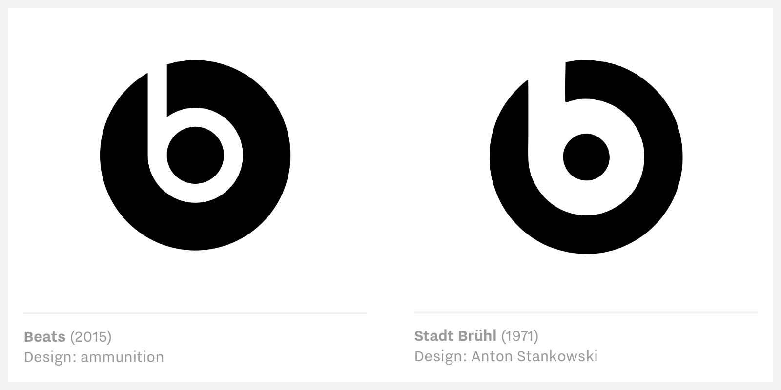 Google Image Result For Https Cdn Images 1 Medium Com Max 1600 1 Mdgkgmxiwn4fgnrvj7wa G Png Logos Popular Logos Logo Concept
