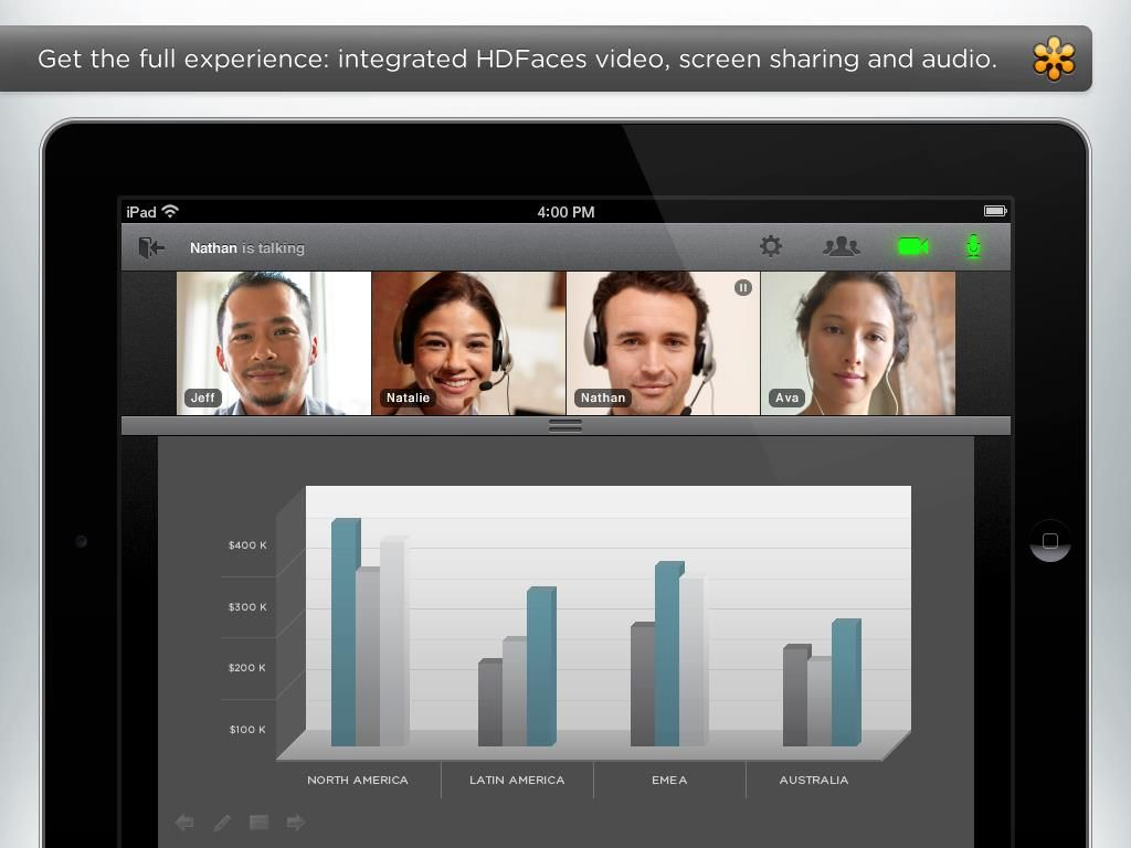 GoToMeeting with HD Faces (con immagini)