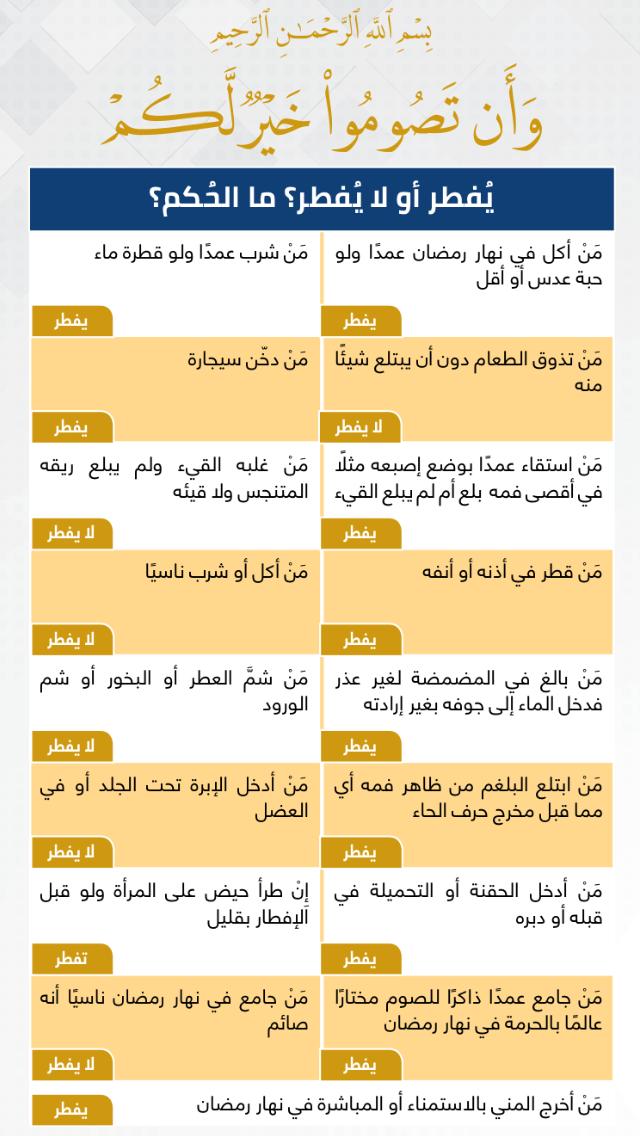 Pin By Alsunniy On معلومات إسلامية