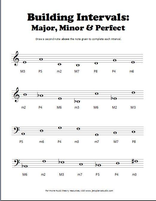 interval worksheets major minor or perfect piano intermediate level pinterest. Black Bedroom Furniture Sets. Home Design Ideas