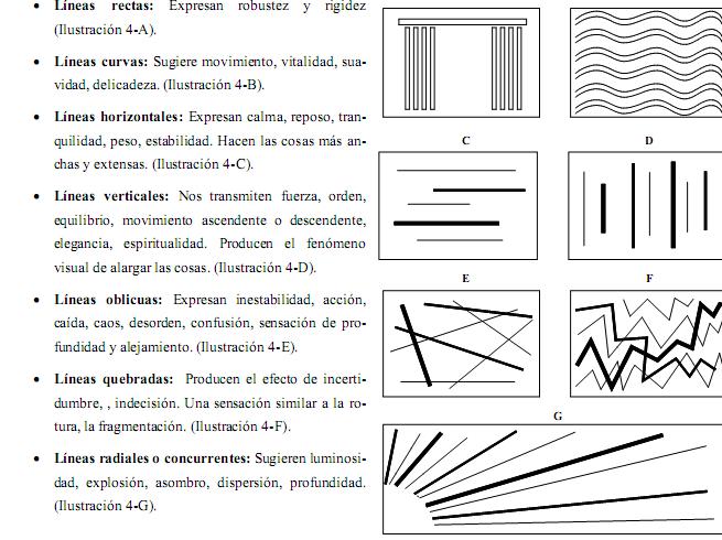 Diferentes Tipos De Lineas Lecciones De Arte Tipos De Lineas Arte Y Matematicas