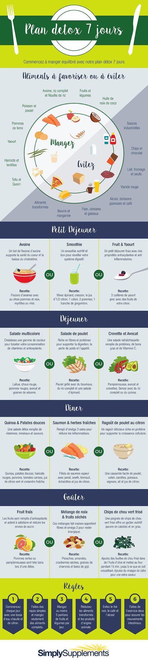 Découvrez ces quelques recettes pour commencer une semaine