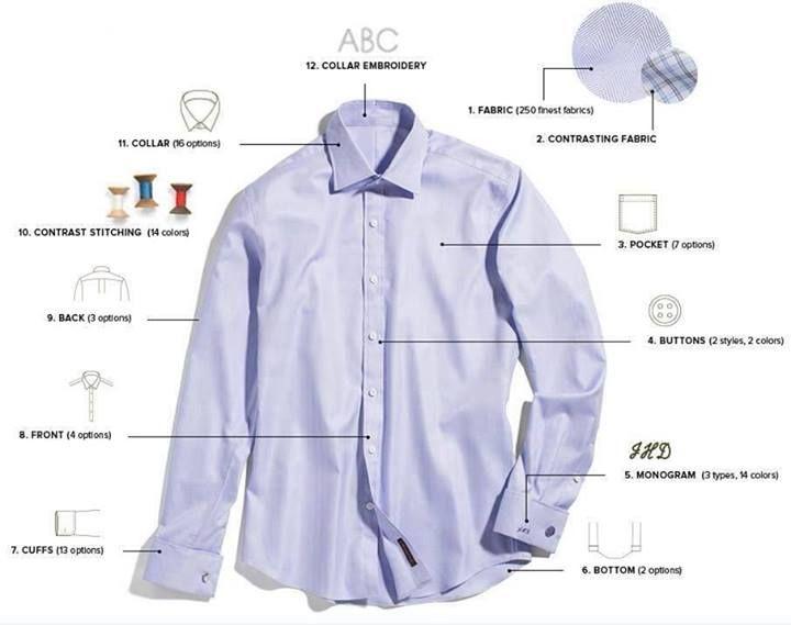 Anatomy of the J Hilburn Custom Shirt. 100% Italian fabrics. | J ...