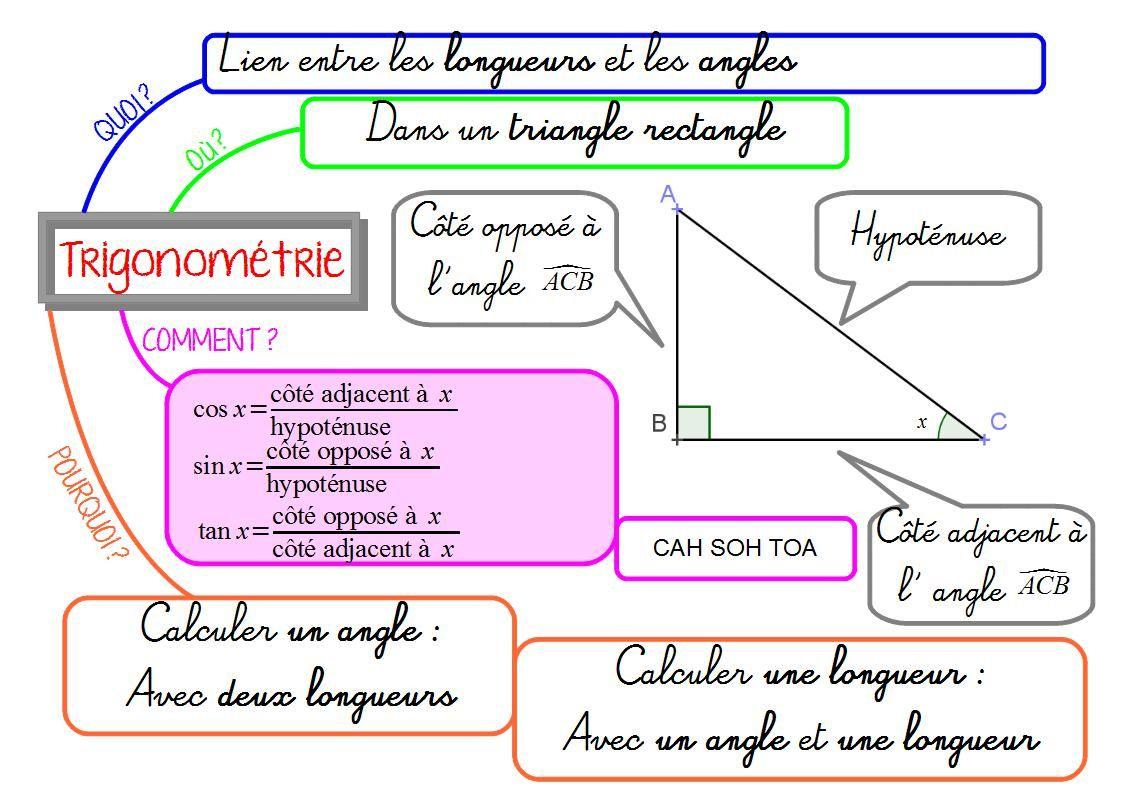 Maths 3ème - Equations, Systèmes - Mathématiques troisième ...
