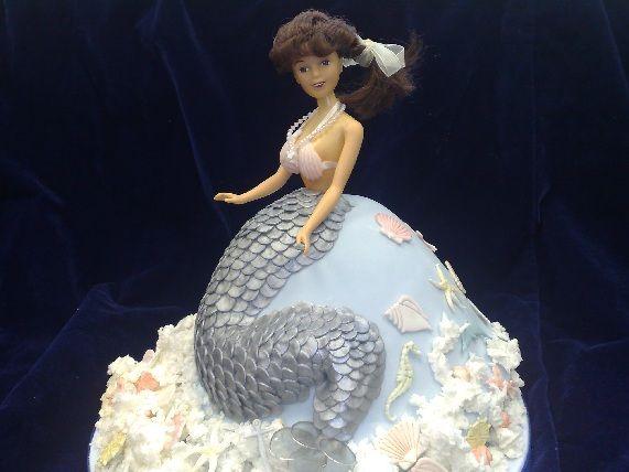 Pin on Sugarcraft Supplies - Cake Decorating Shop ...