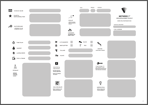 Web Canvas Design Thinking Web Design Creative Thinking