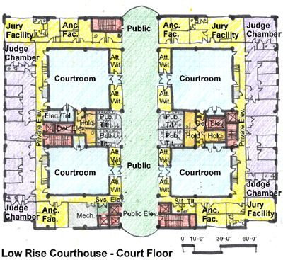 Architectural Design Standards For Courthouses