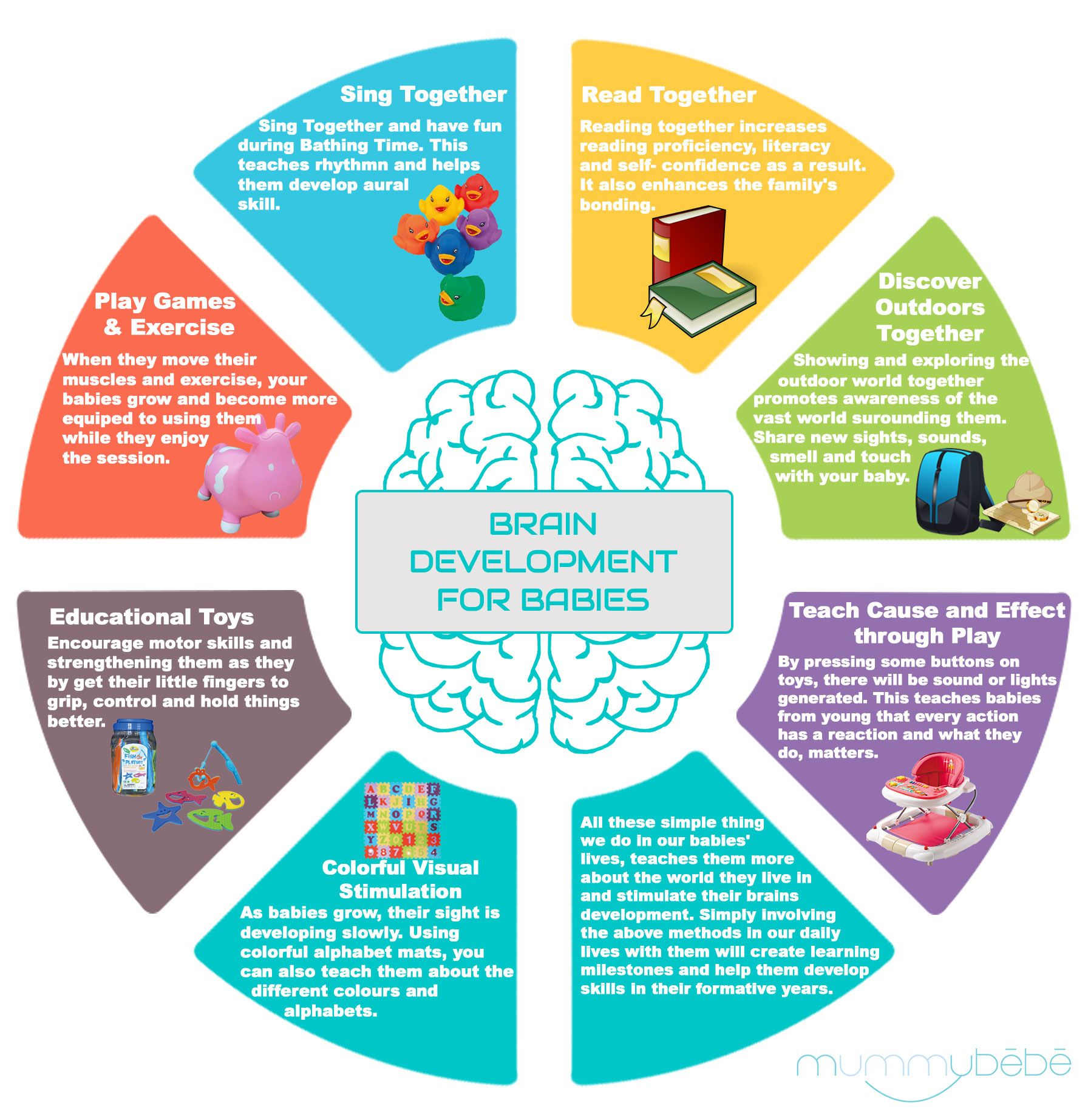 Image Result For Right Brain Memory Game