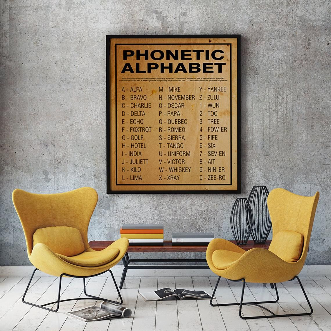 Phonetic Alphabet Unframed Poster Or Print Home Decor Wall Art Etsy