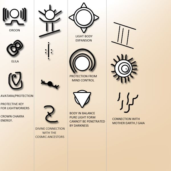 Arcturian Healing Energizing Symbols Cool Stuff In 2018