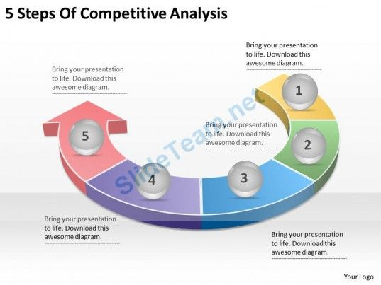 Business Ppt Diagram  Steps Of Competitive Analysis
