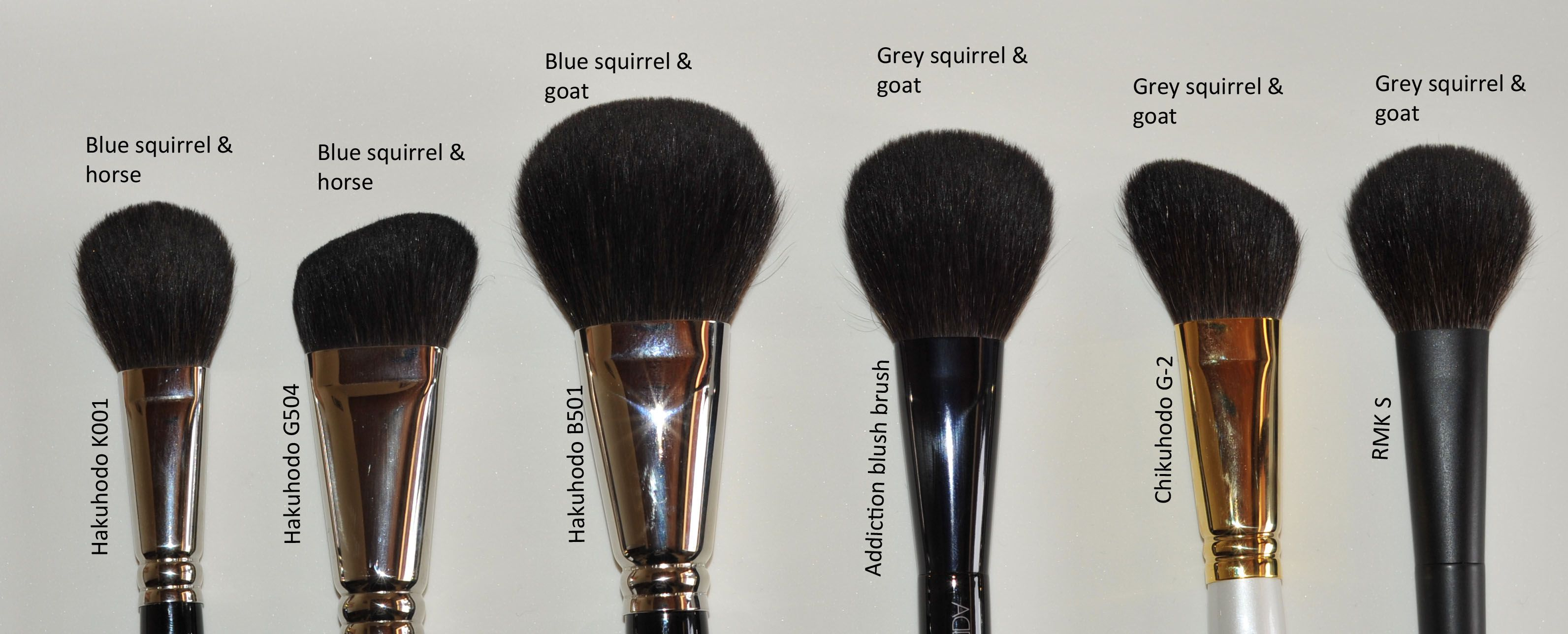 Fantastic blog post on different types of brushes made