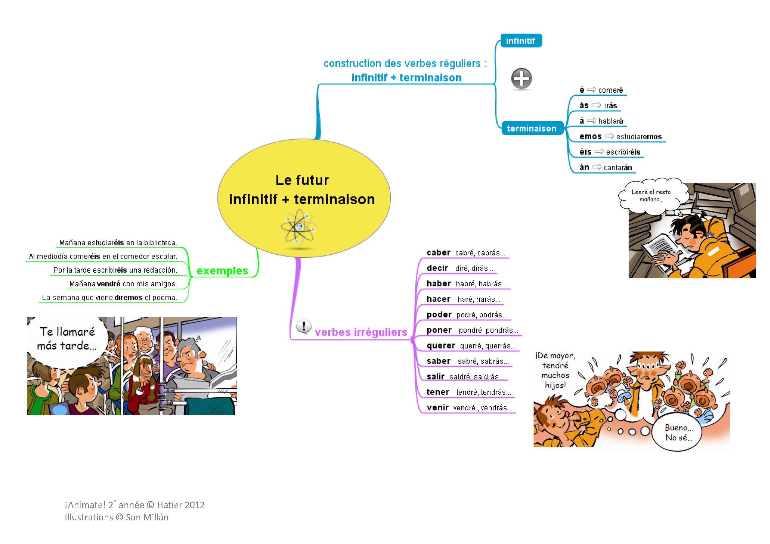 rafale pour 4eme annee francais pdf