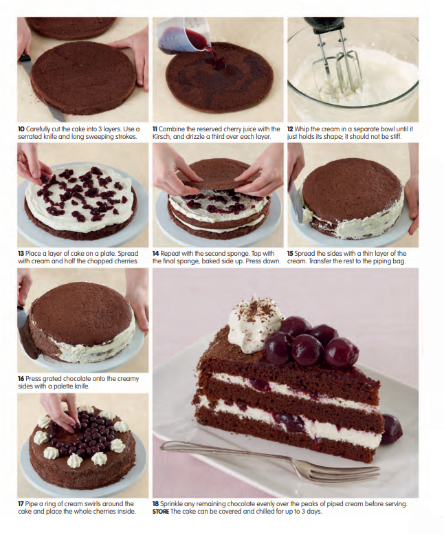 Baking Ilustrated Step By Step Kitchenthebest Baking Easy Desserts Baking Recipes