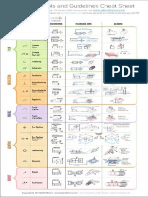 151018 Gd T Basics Wall Chart Cartesian Coordinates Systems Engineering Coordinates