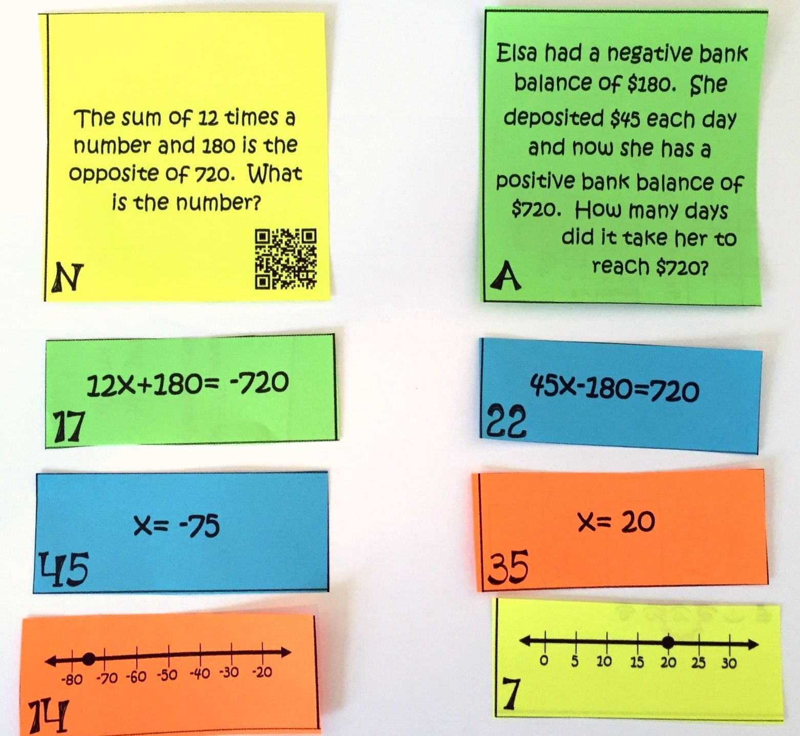 Writing Amp Solving Two Step Equations On A Number Line