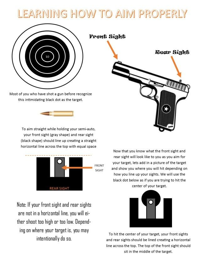 This is really helpful. Learn how to aim your pistol #guns ...