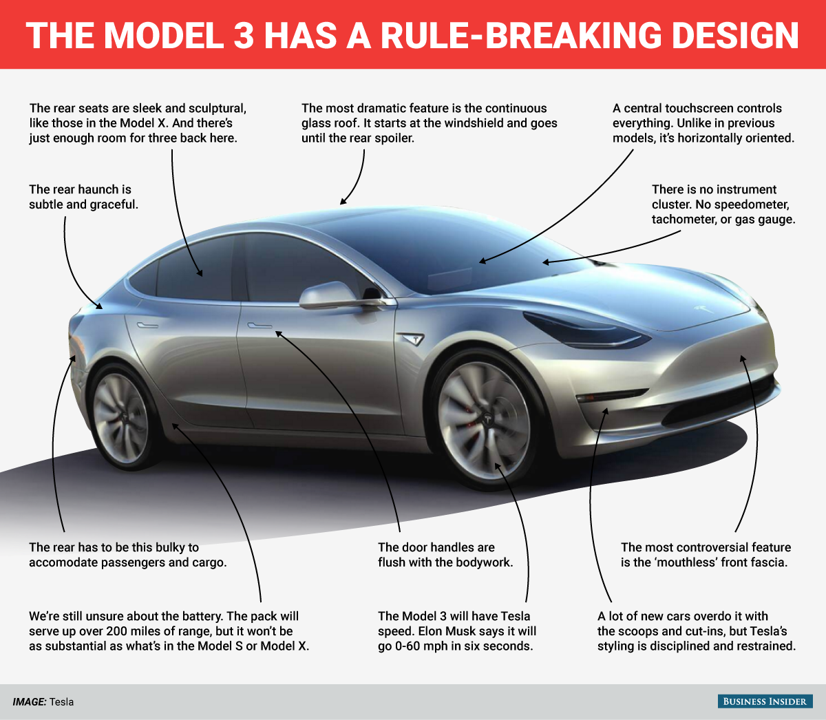 All the features that make the Tesla Model 3 so cool -- and controversial | Business Insider