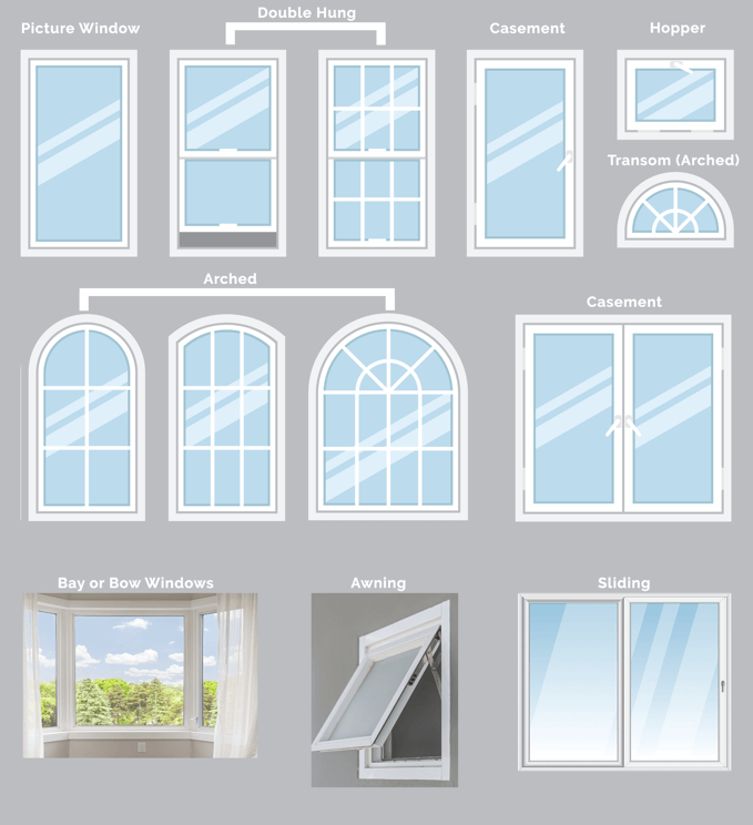 Replacement Energy Efficient Windows Arc Contracting Energy Efficient Windows Efficient Windows Windows