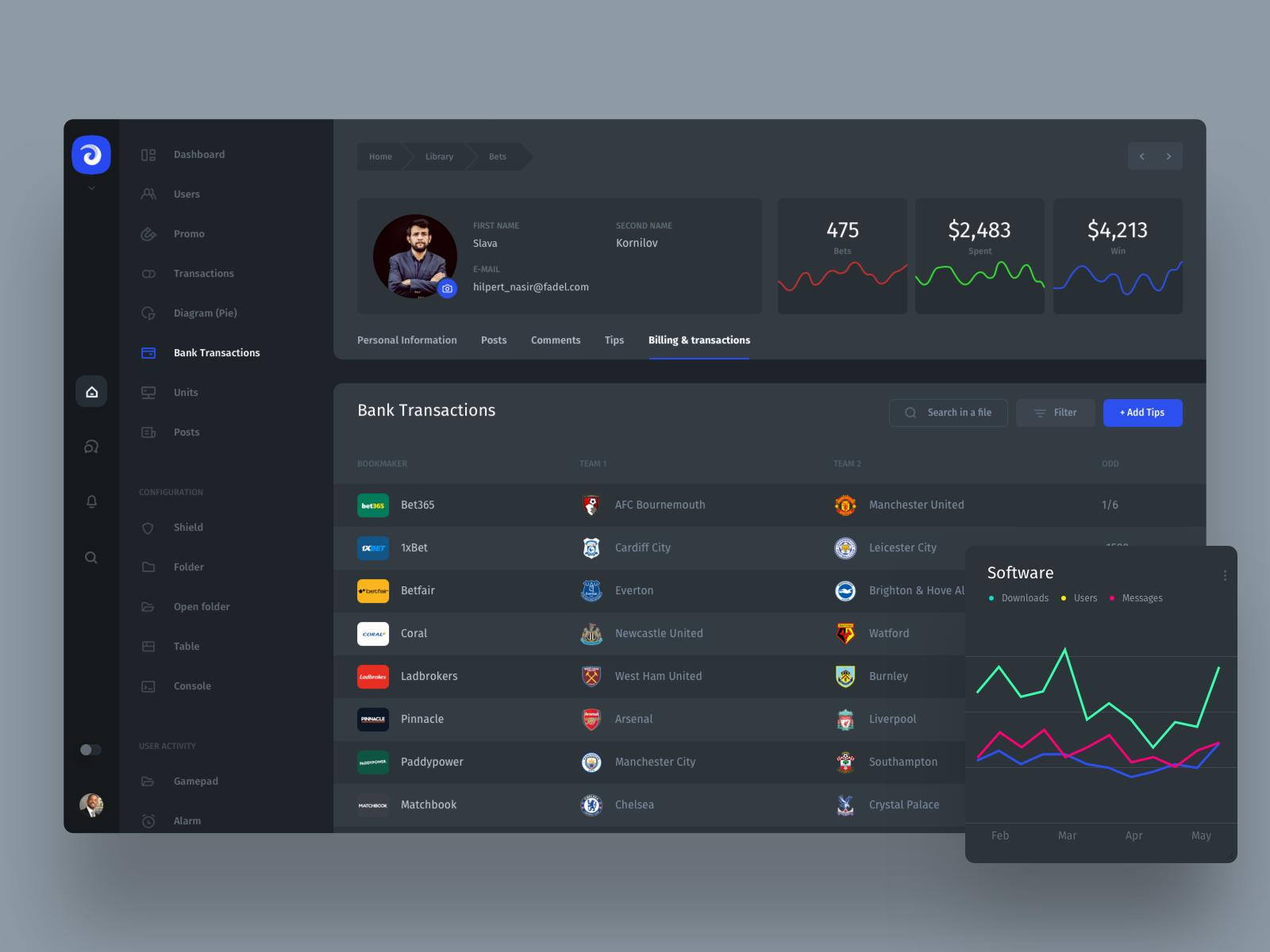 Game | Dashboard UI Inspiration | Dashboard ui, Games, Ui design