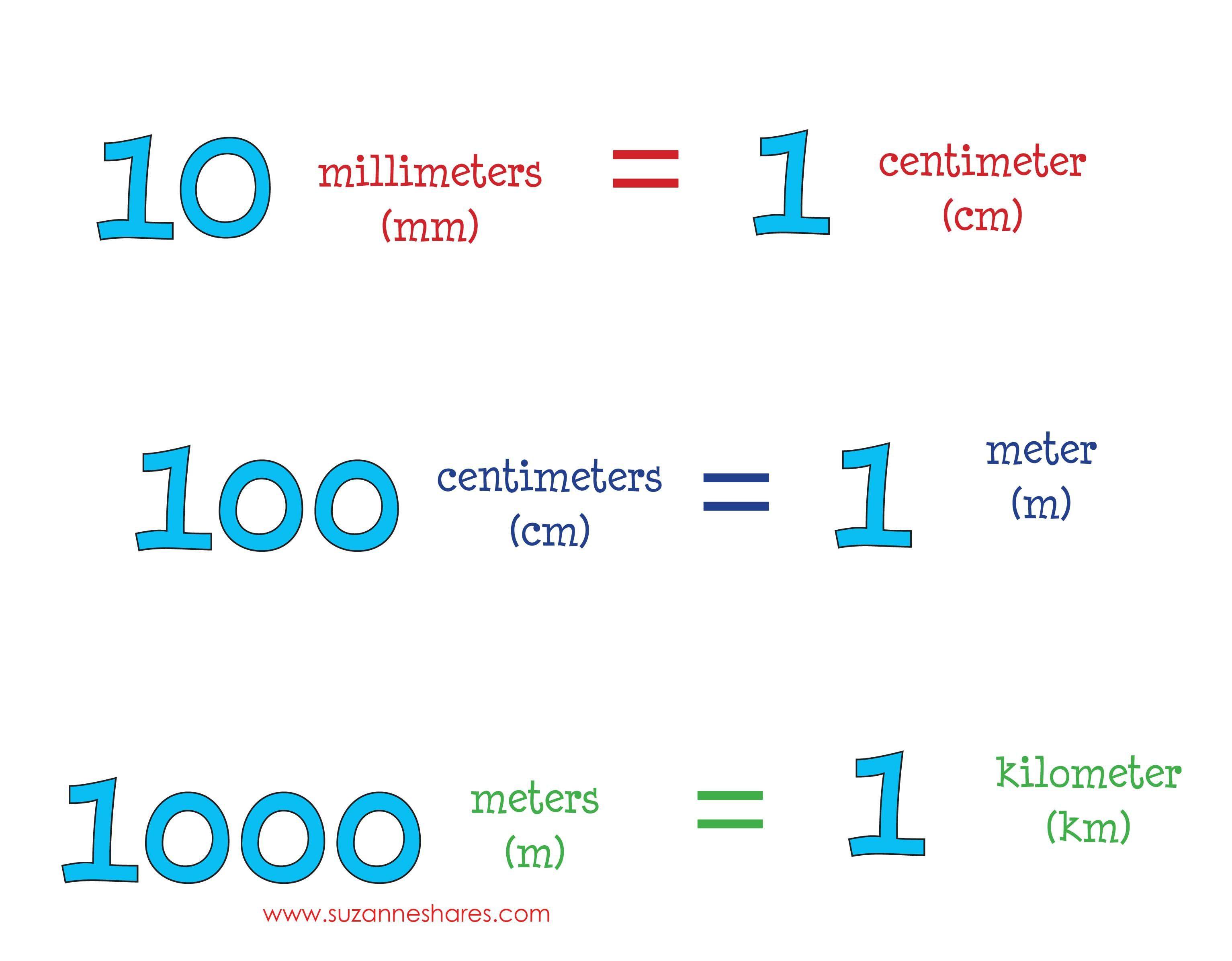 wk 15 - metric measurements | cycle 2 week 15 | pinterest | metric