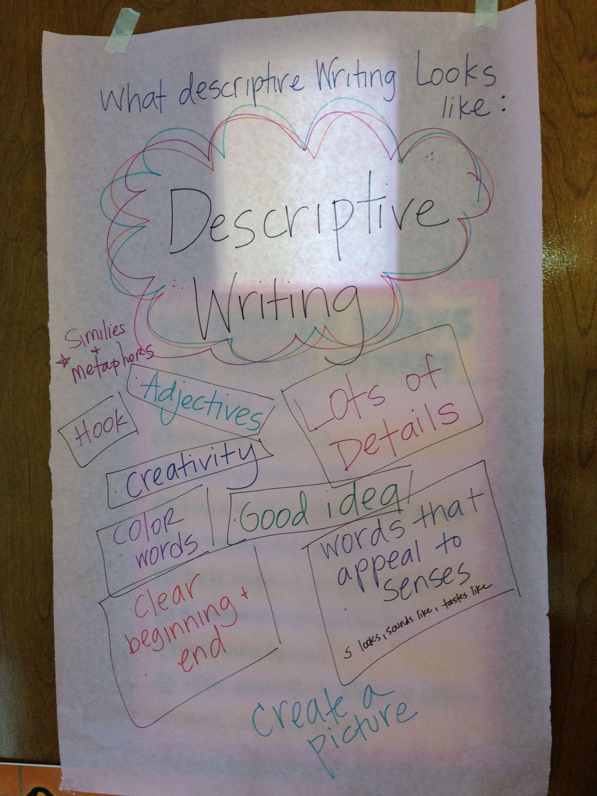 Descriptive Writing Chart Descriptive Writing Writing Worksheets Teaching Writing [ 3264 x 2448 Pixel ]