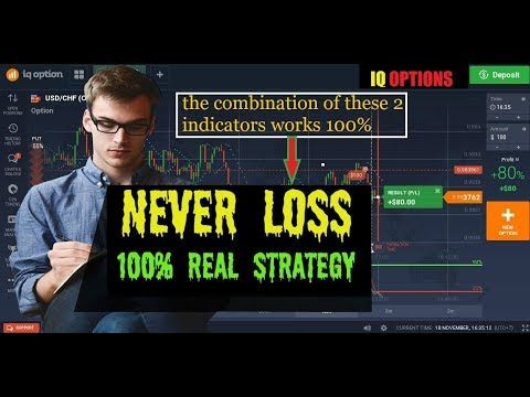 Never Loss 100 Real Strategy 2 Indicator Stochastic
