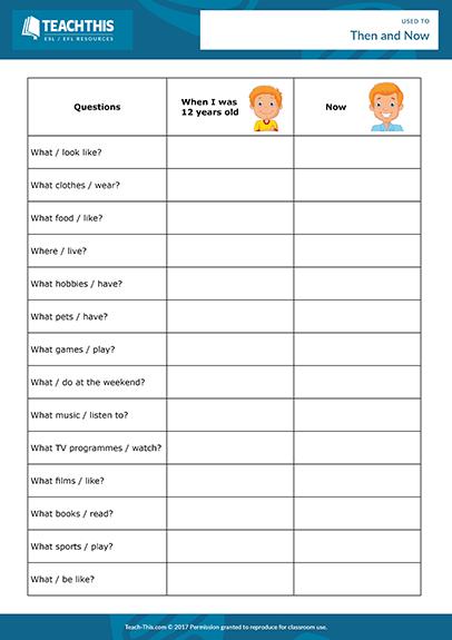 Used To Esl Activities Games Worksheets Grammar Activities Worksheets Grammar Activities English Grammar Worksheets