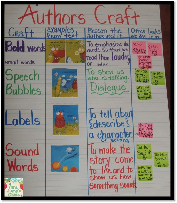 Pin On 1st Reading Writing