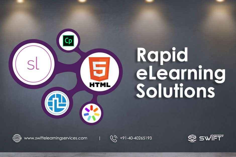 The Word Rapid Elearning Itself States The Theme Of The Elearning Development Where The Development Proces Elearning Online Learning Training And Development