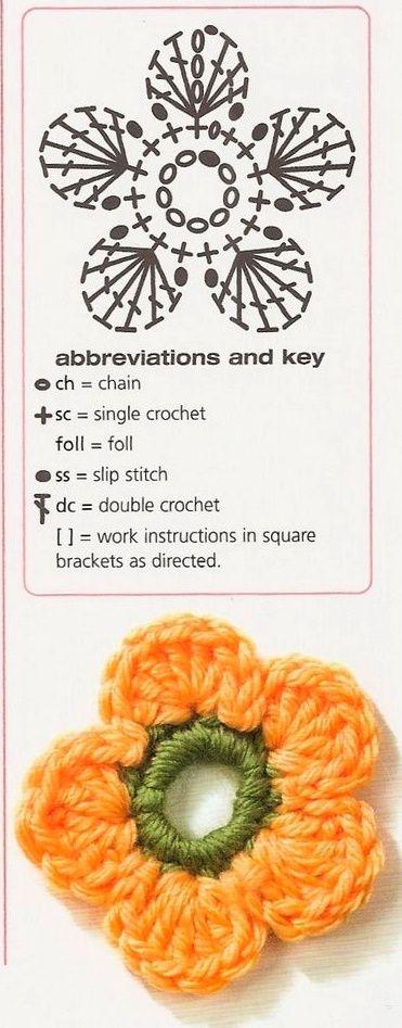 REGINA RECEITAS DE CROCHE E AFINS | Crochet | Pinterest | Flores ...