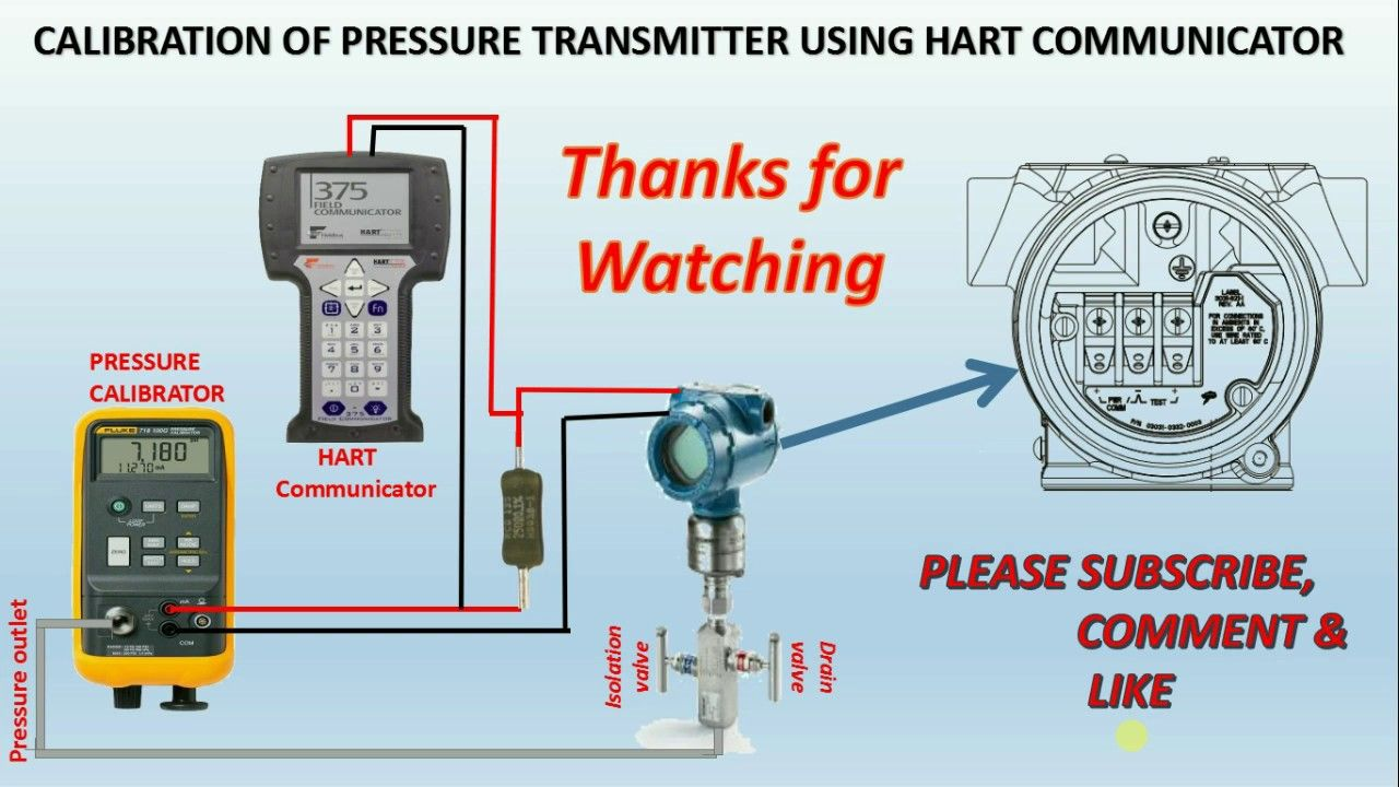 How to Calite a Pressure Transmitter using HART Communicator ... Ohmart Level Transmitter Wiring Diagrams on