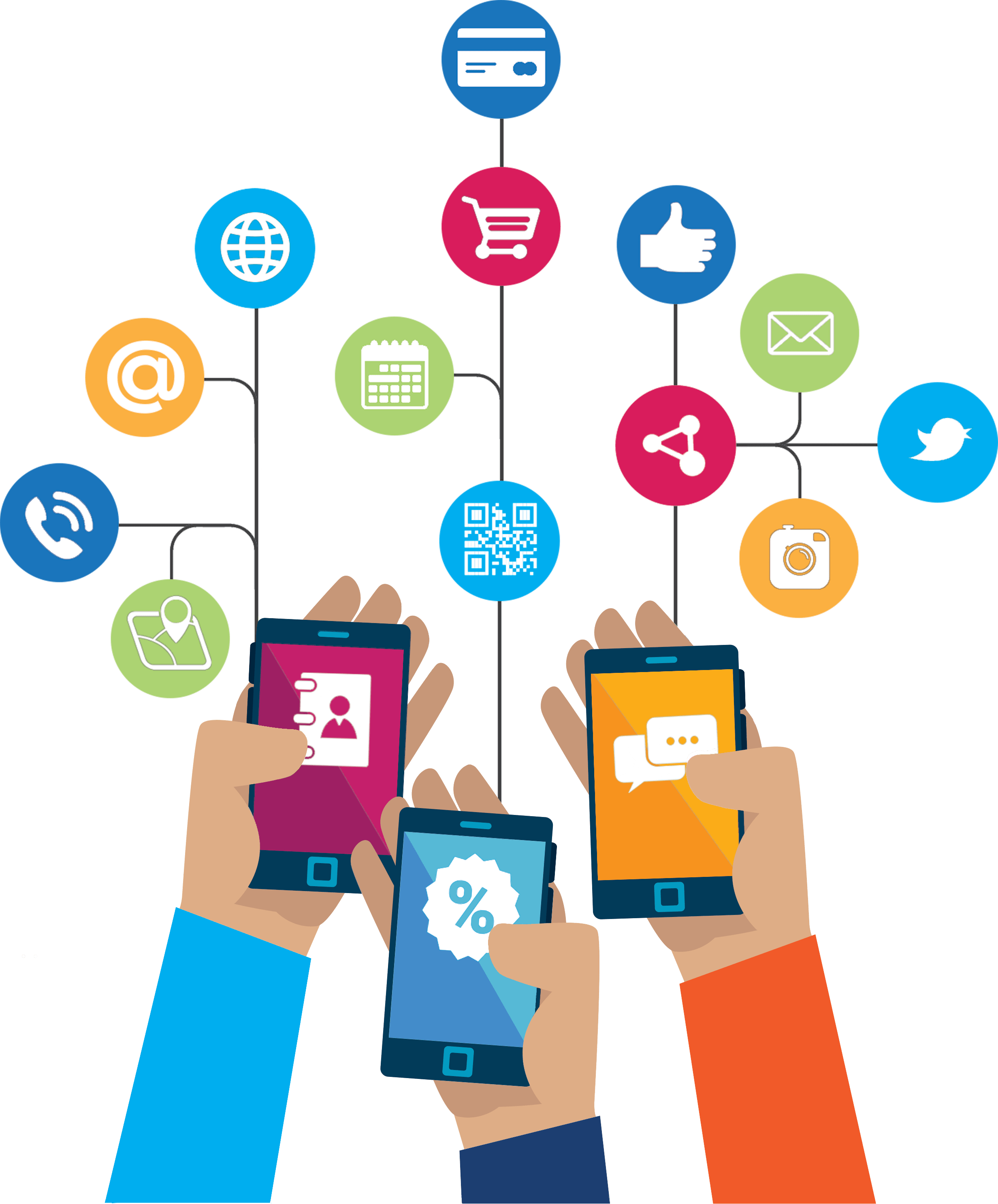 Hire Indian Programmers is the best Mobile app development