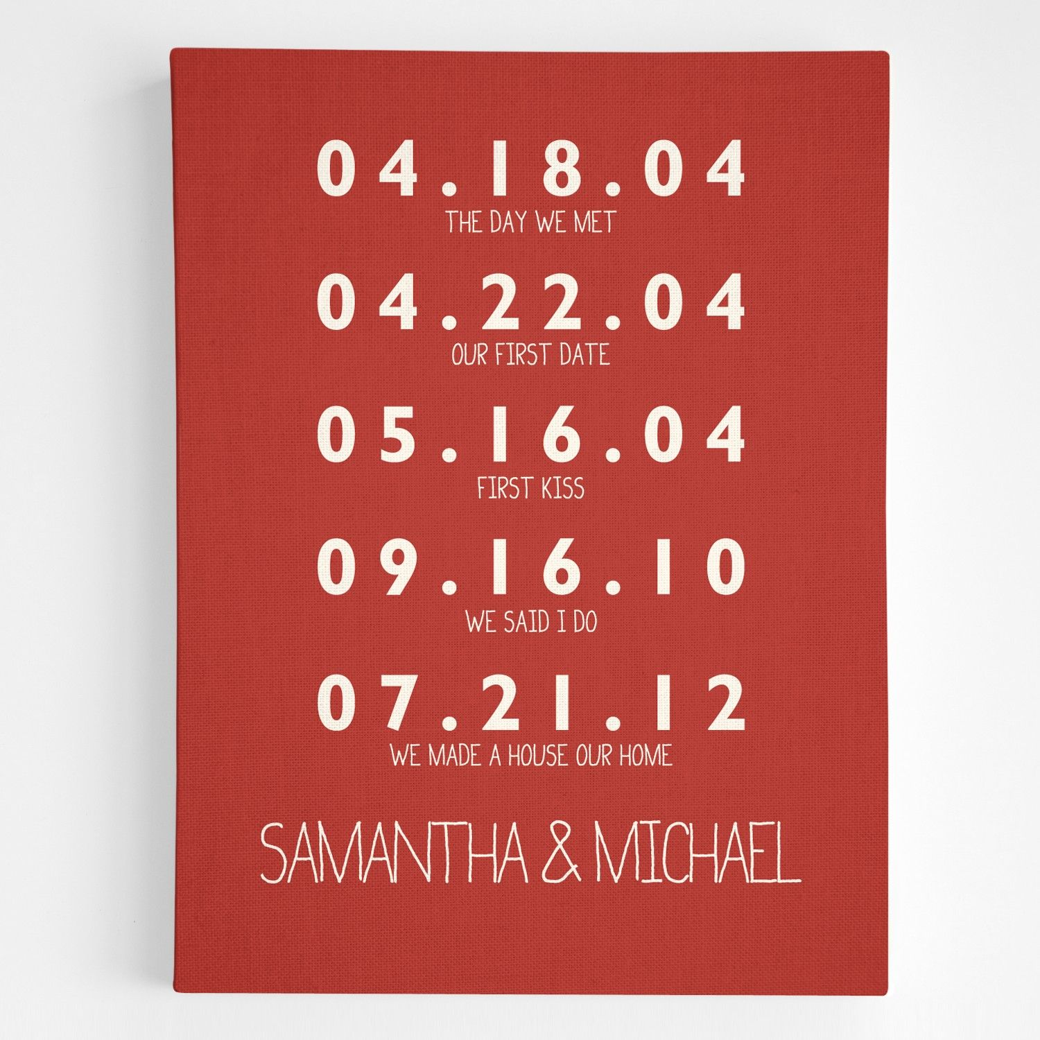 Wedding Anniversary Dates And Gifts: Important Dates Wall Art (personalized) Red Envelope