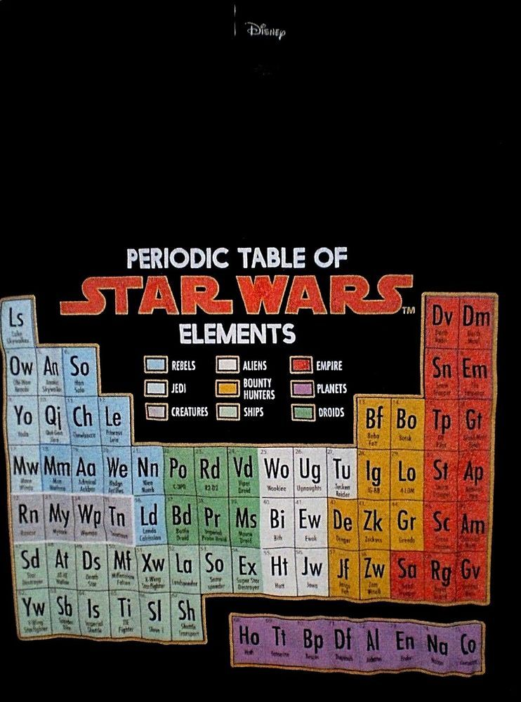 100% authentic cdf65 84ce8 Periodic Table of STAR WARS Elements XXXL MENS Black Graphic Tee T-Shirt  Disney -