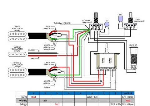 Consentric Pot Wiring Diagram Humbucker from i.pinimg.com