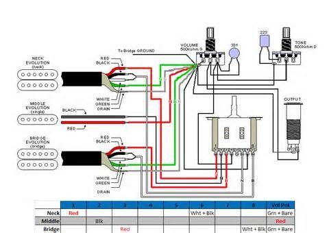 Dimarzio Pickup Wiring Diagram, Dimarzio Pickup Wiring Diagram
