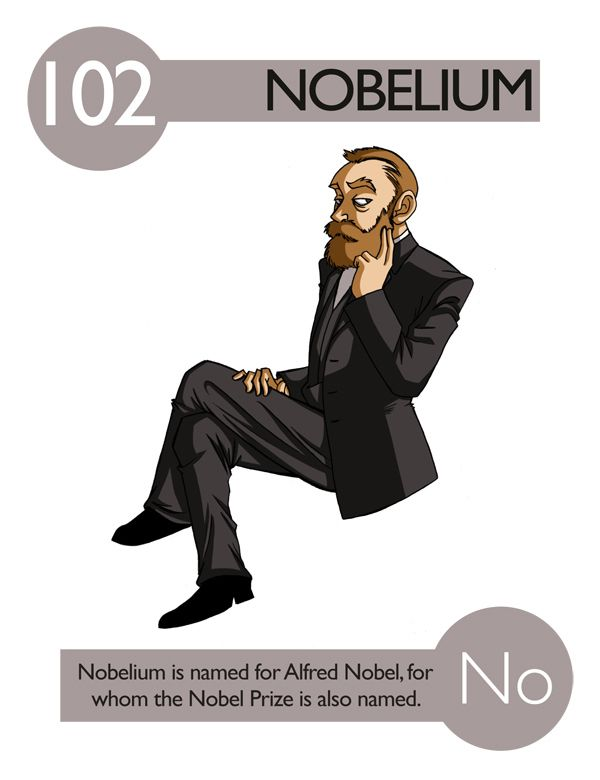 nobelium experiments in character design - Periodic Table Experiments