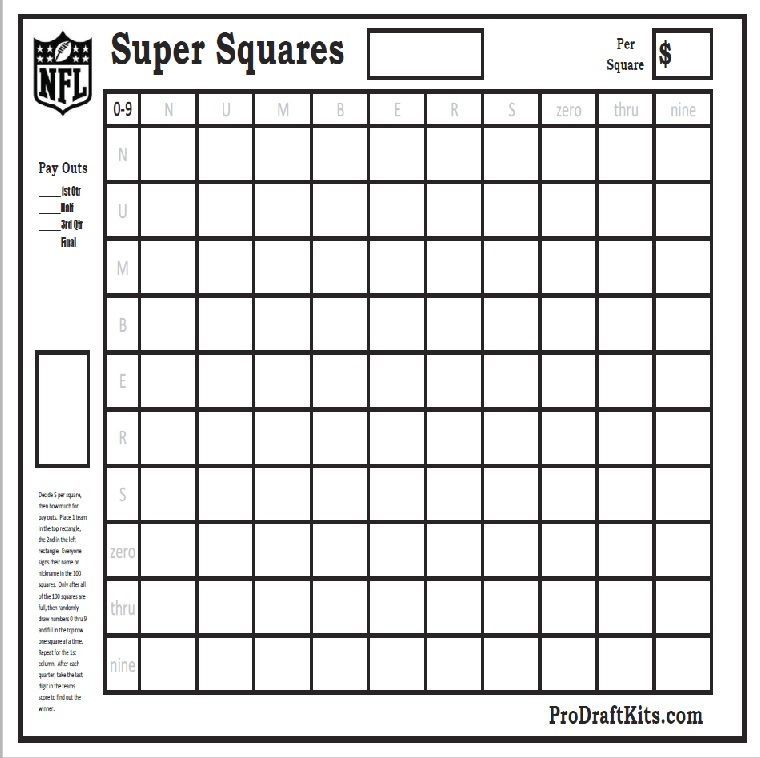 Super Bowl Squares Fantasy Football Weekly Party Game Tailgating Nfl Office Pool Superbowl Squares Football Squares Template Super Bowl