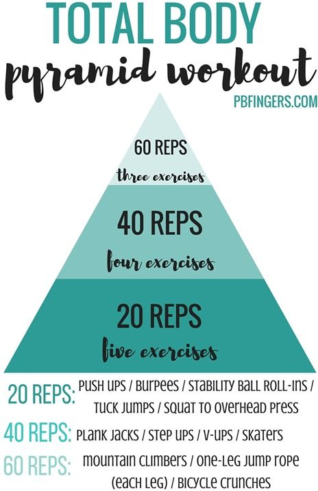 Total Body Pyramid Workout  Peanut Butter Fingers