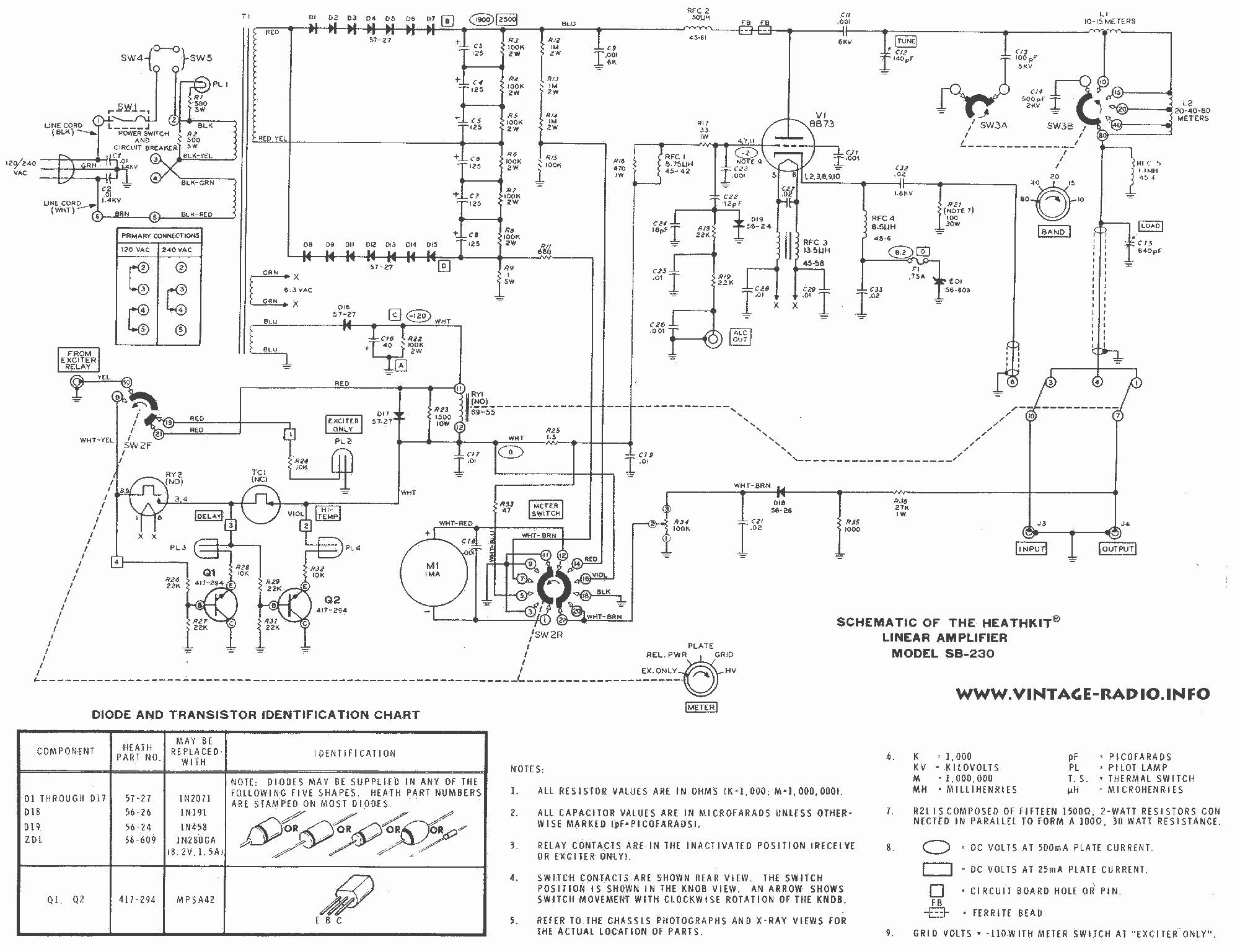 Automotive Wiring Diagram Online #diagram #diagramtemplate