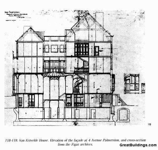 Hotel solvay plan google hotel van etvelde pinterest - Plan de coupe maison ...